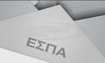 ΕΣΠΑ: Ανοίγει το πρόγραμμα για τους πτυχιούχους - Και μισθωτοί θα επιδοτούνται