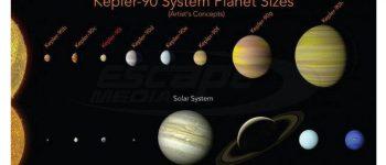 NASA: Συγκλόνισε με τις αποκαλύψεις για το νέο ηλιακό σύστημα!