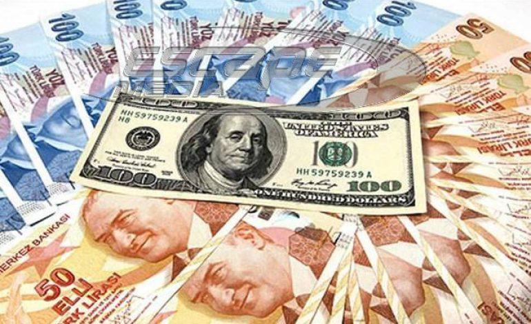 Αποσύρεται το κεφάλαιο από την Τουρκία