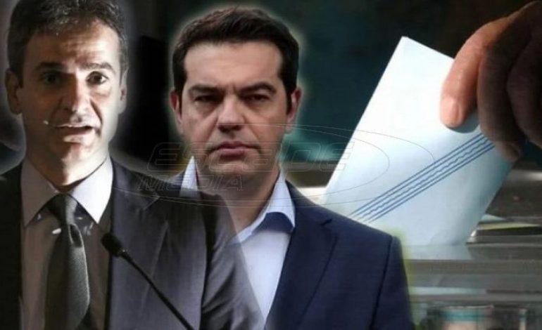 Οι πολίτες «τιμωρούν» τον Τσίπρα: Καταποντίζεται ο ΣΥΡΙΖΑ – «Καμπανάκι» & για Μητσοτάκη – Οργή για τις «Πρέσπες»