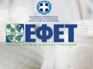 Προσοχή: Ανάκληση παιδικού σετ φαγητού από τον ΕΦΕΤ