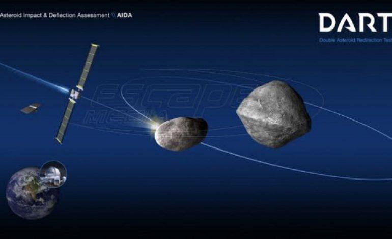 Η ανθρωπότητα ετοιμάζεται για το πρώτο τεστ του αμυντικού συστήματος της Γης